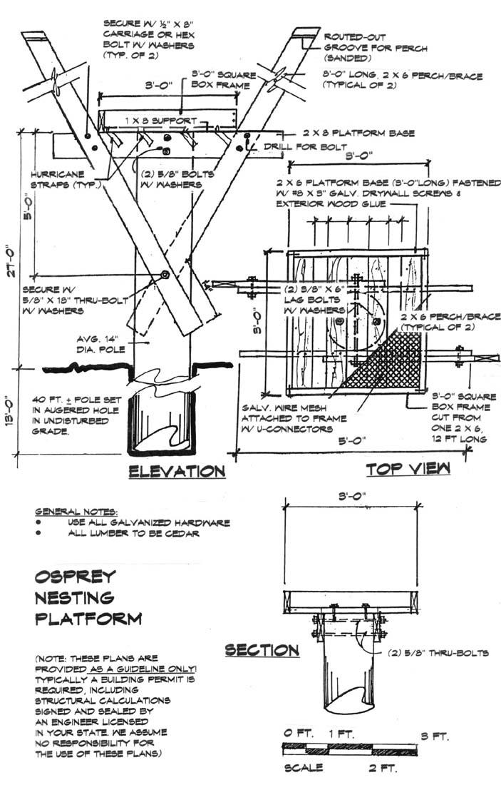 nesting shelf plans